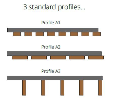 supaslat-aluminium-profiles